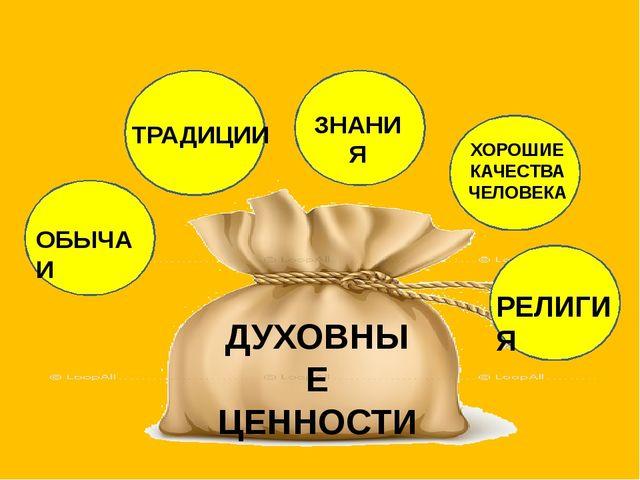 ДУХОВНЫЕ ЦЕННОСТИ ОБЫЧАИ ТРАДИЦИИ ЗНАНИЯ ХОРОШИЕ КАЧЕСТВА ЧЕЛОВЕКА РЕЛИГИЯ