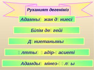 Руханият дегеніміз Адамның жан дүниесі Дүниетанымы Білім деңгейі Ұлттық қадір