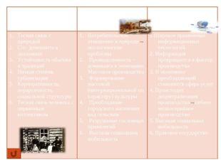 Традиционное (аграрное) обществоИндустриальное обществоПостиндустриальное (