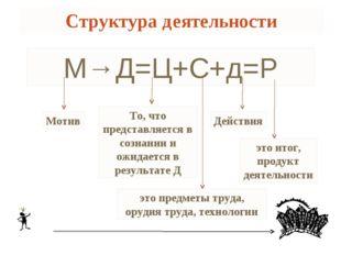 Структура деятельности М→Д=Ц+С+д=Р Мотив То, что представляется в сознании и
