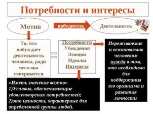 Потребности и интересы Мотив побудитель Деятельность То, что побуждает деятел
