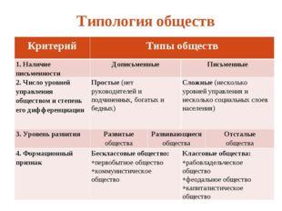 Типология обществ Критерий Типы обществ 1. Наличие письменностиДописьменны