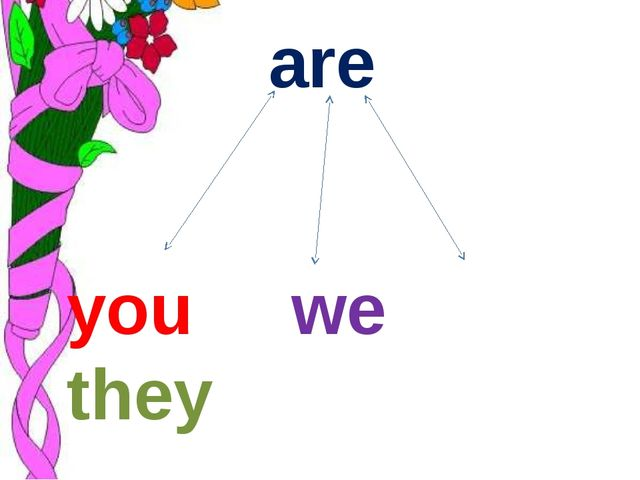 are you we they