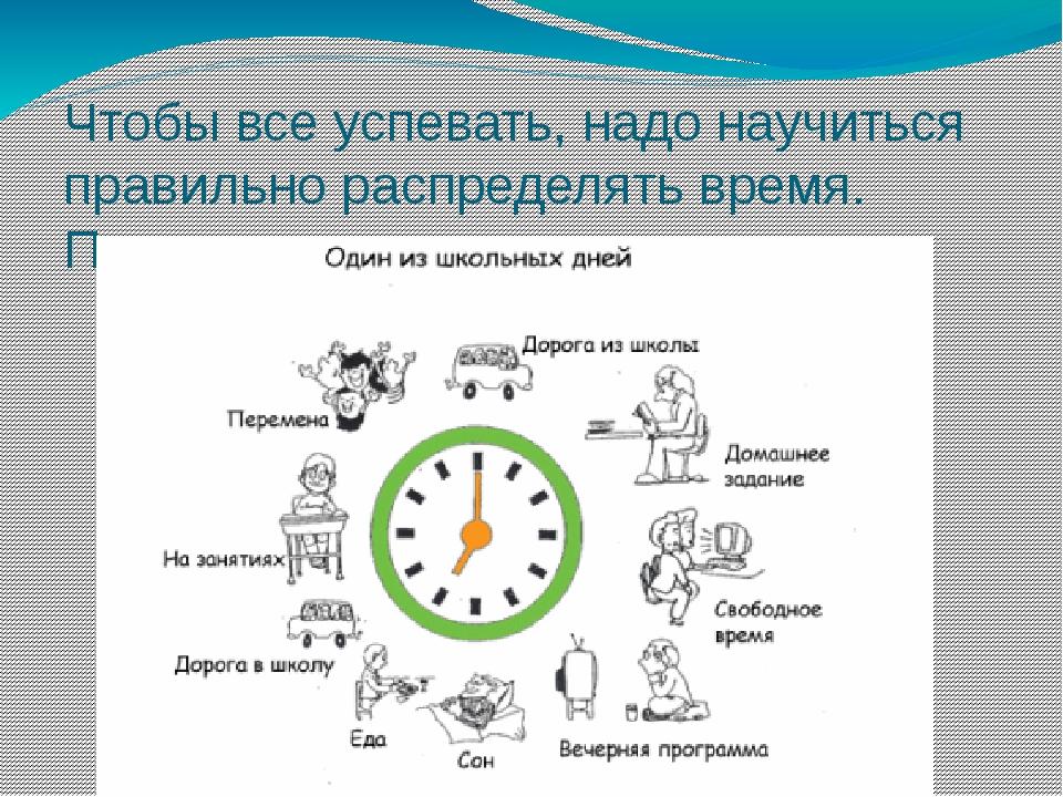 режим питания на день для похудения
