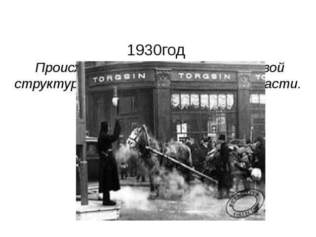 1930год Происходит перестройка отраслевой структуры хозяйства Московской обл...