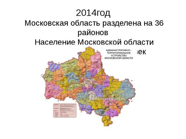 2014год Московская область разделена на 36 районов Население Московской облас...