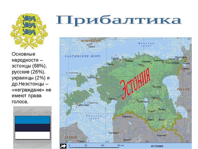 Основные народности – эстонцы (68%), русские (26%), украинцы (2%) и др.Неэсто...