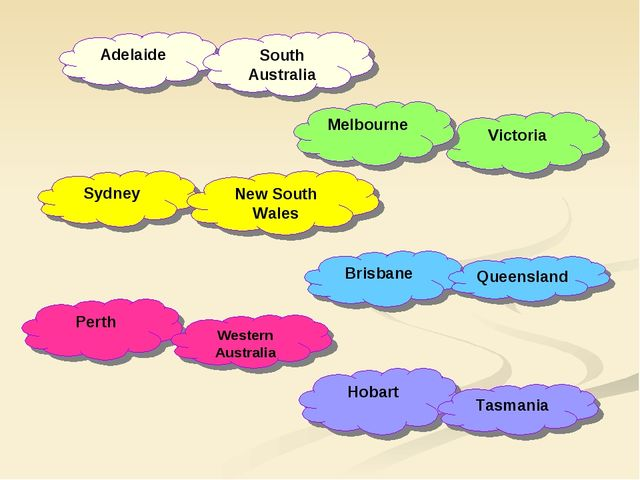 Hobart Perth Adelaide Victoria Melbourne Sydney New South Wales South Austral...