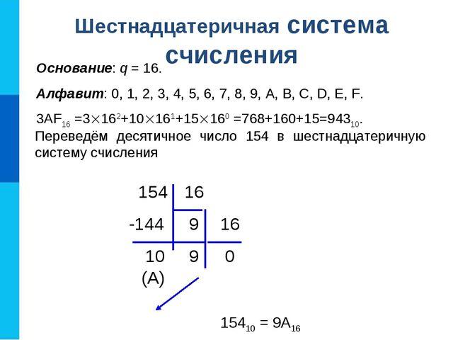 Основание: q = 16. Алфавит: 0, 1, 2, 3, 4, 5, 6, 7, 8, 9, A, B, C, D, E, F. 3...