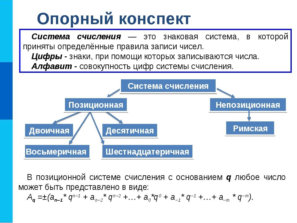 Опорный конспект Непозиционная В позиционной системе счисления с основанием q...