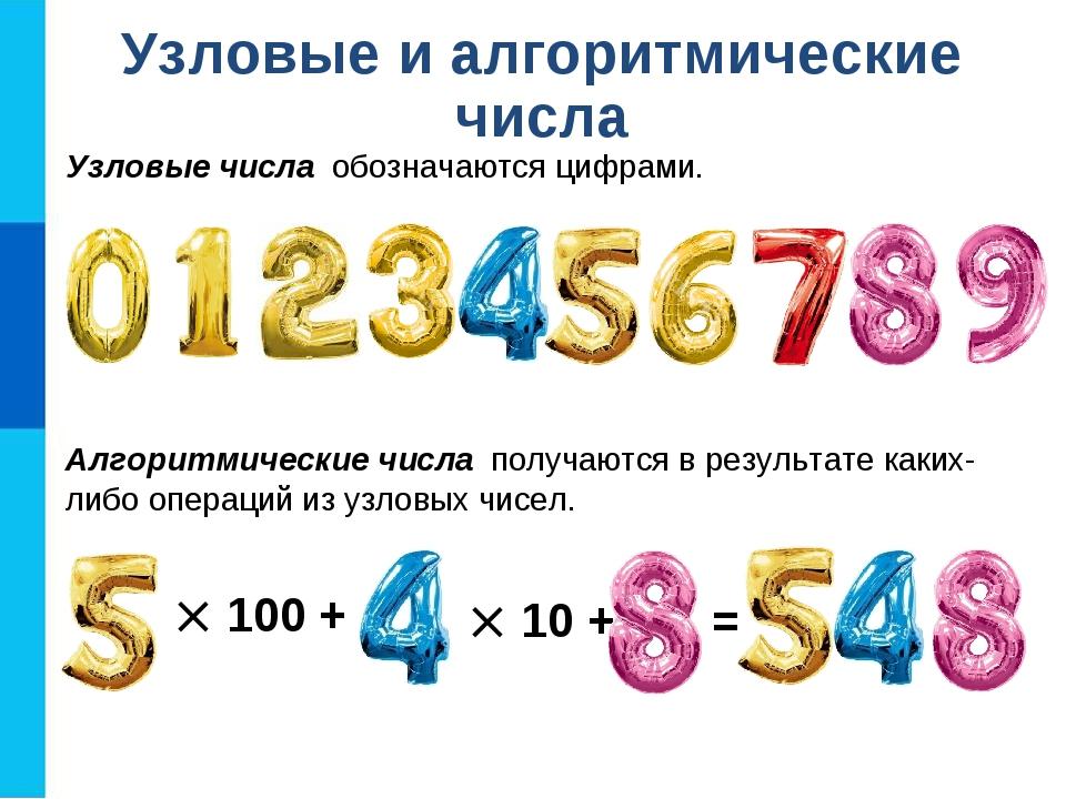 Узловые числа обозначаются цифрами. Узловые и алгоритмические числа Алгоритми...