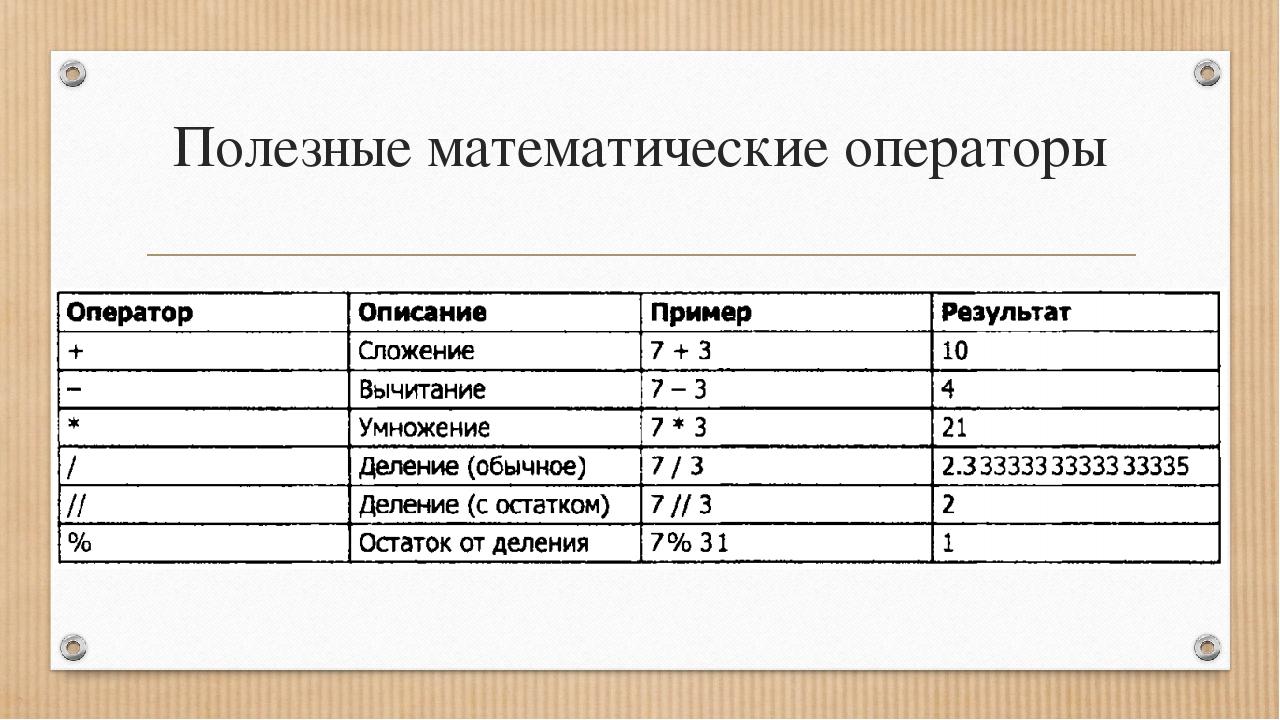 Полезные математические операторы
