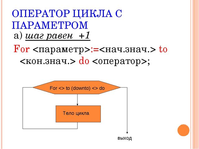 ОПЕРАТОР ЦИКЛА С ПАРАМЕТРОМ а) шаг равен +1 For := to  do ; For  to (downto)...