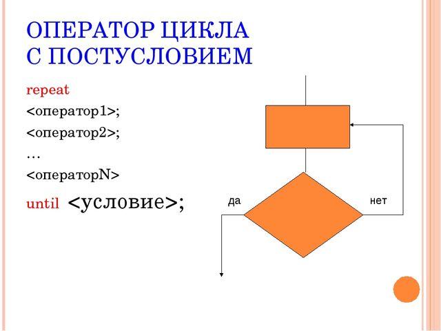 ОПЕРАТОР ЦИКЛА С ПОСТУСЛОВИЕМ repeat ; ; …  until ;