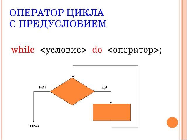 ОПЕРАТОР ЦИКЛА С ПРЕДУСЛОВИЕМ while  do ;