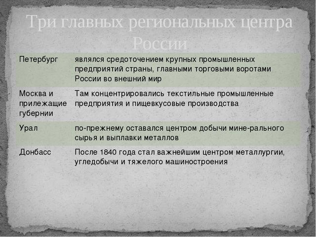 Три главных региональных центра России Петербург являлсясредоточениемкрупных...