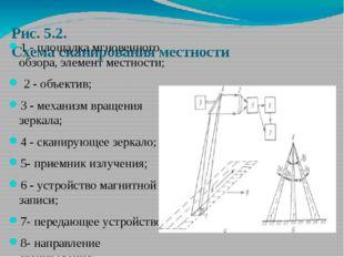 Рис. 5.2. Схема сканирования местности 1 - площадка мгновенного обзора, элеме