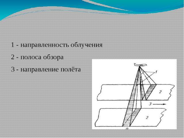 1 - направленность облучения 2 - полоса обзора 3 - направление полёта