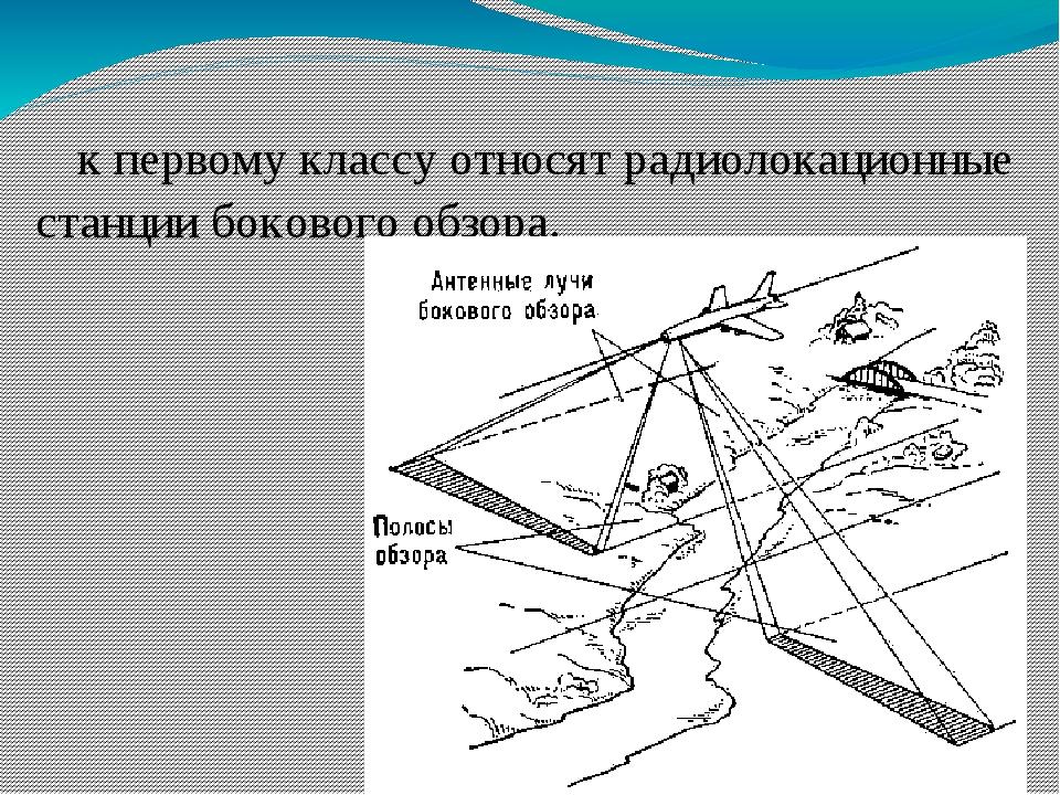 к первому классу относят радиолокационные станции бокового обзора.