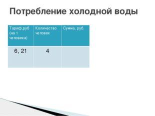 Потребление холодной воды Тариф,руб(на 1 человека) Количество человек Сумма,