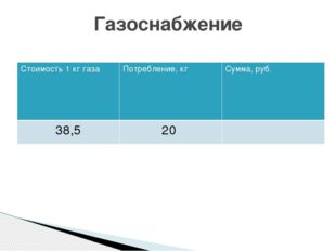 Газоснабжение Стоимость1кг газа Потребление, кг Сумма,руб. 38,5 20
