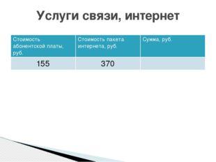 Услуги связи, интернет Стоимость абонентской платы,руб. Стоимость пакета инте