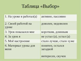 Таблица «Выбор» 1. На уроке я работал(а) активно, пассивно 2. Своей работой н