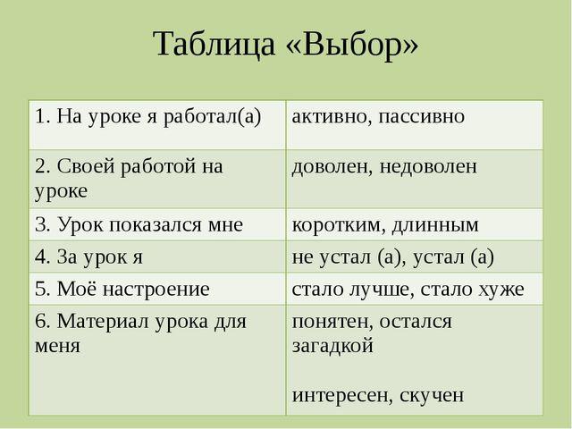 Таблица «Выбор» 1. На уроке я работал(а) активно, пассивно 2. Своей работой н...