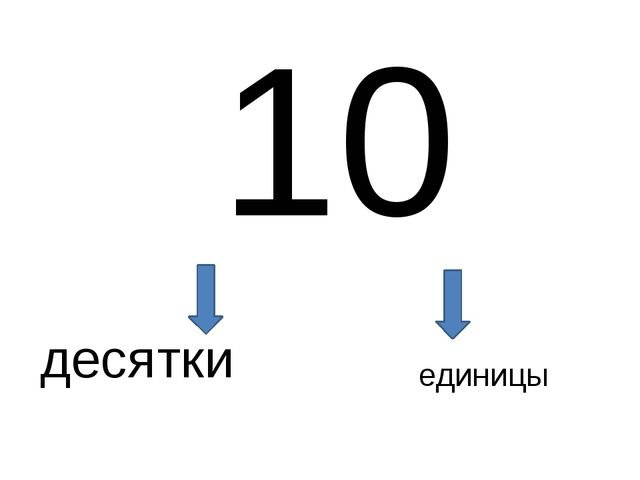 10 десятки единицы
