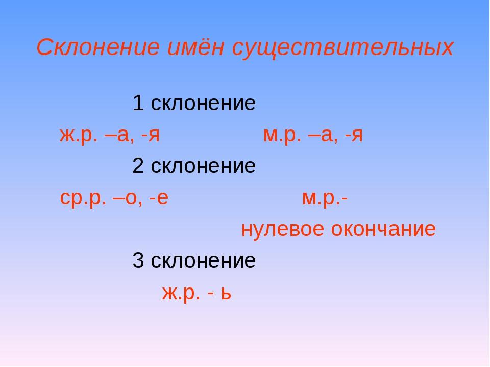 Склонение имён существительных 1 склонение ж.р. –а, -я м.р. –а, -я 2 склонени...
