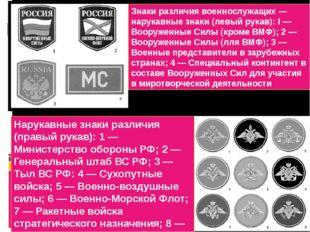 Знаки различия военнослужащих — нарукавные знаки (левый рукав): I — Вооруженн