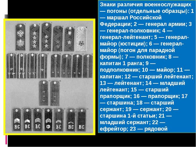 Знаки различия военнослужащих — погоны (отдельные образцы): 1 — маршал Россий...
