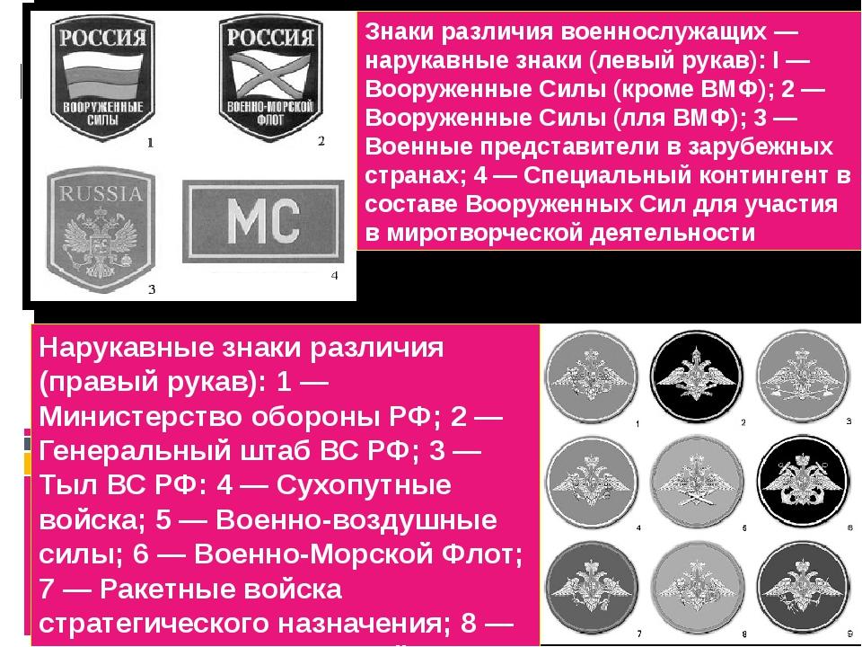Знаки различия военнослужащих — нарукавные знаки (левый рукав): I — Вооруженн...