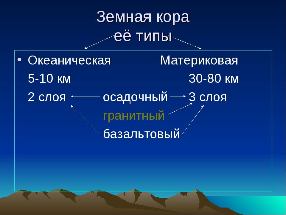 Земная кора её типы ОкеаническаяМатериковая 5-10 км30-80 км 2 слоя...