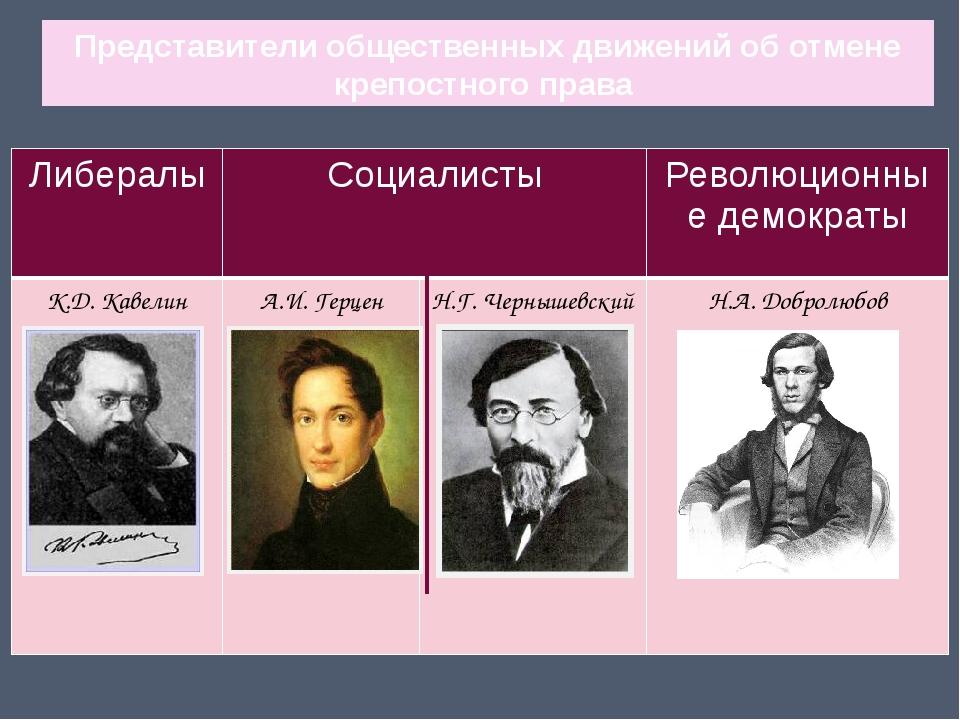 Представители общественных движений оботмене крепостного права Либералы Соц...
