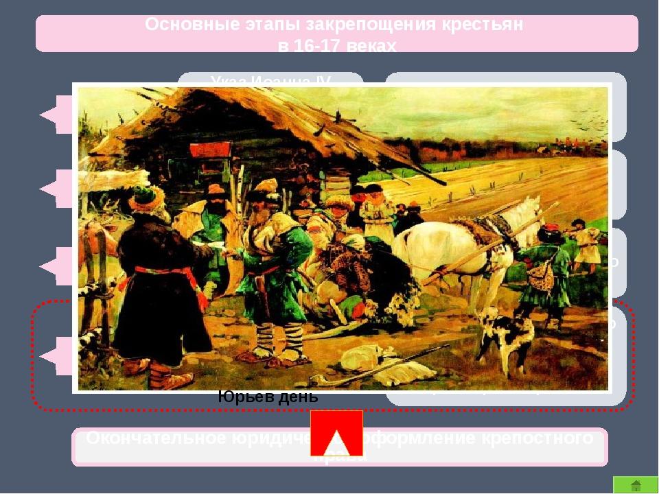 Основные этапы закрепощения крестьян в 16-17 веках 1581 Указ Иоанна IV Грозн...