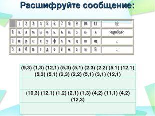 Расшифруйте сообщение: (9,3) (1,3) (12,1) (5,3) (5,1) (2,3) (2,2) (5,1) (12,1