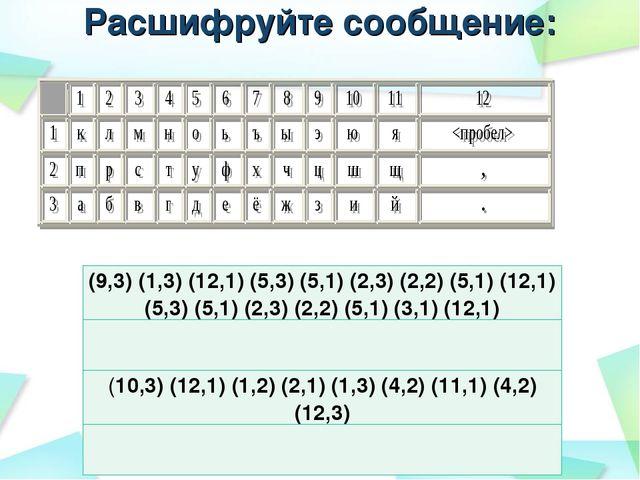 Расшифруйте сообщение: (9,3) (1,3) (12,1) (5,3) (5,1) (2,3) (2,2) (5,1) (12,1...