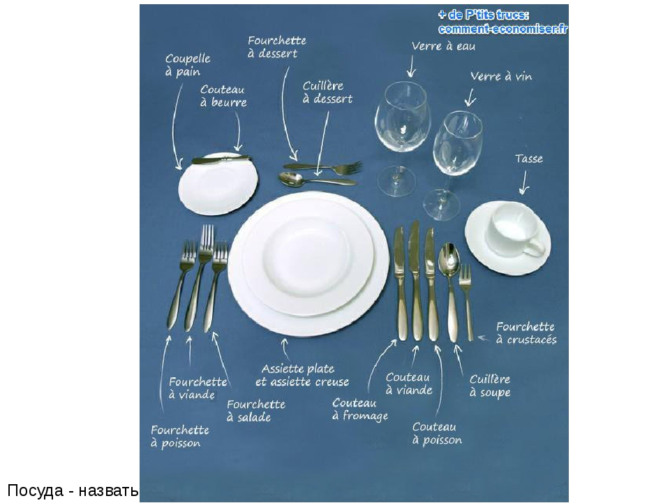 Посуда - назвать