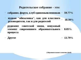 Родительское собрание - это: собрание, форум, клуб единомышленников 59.77% ну