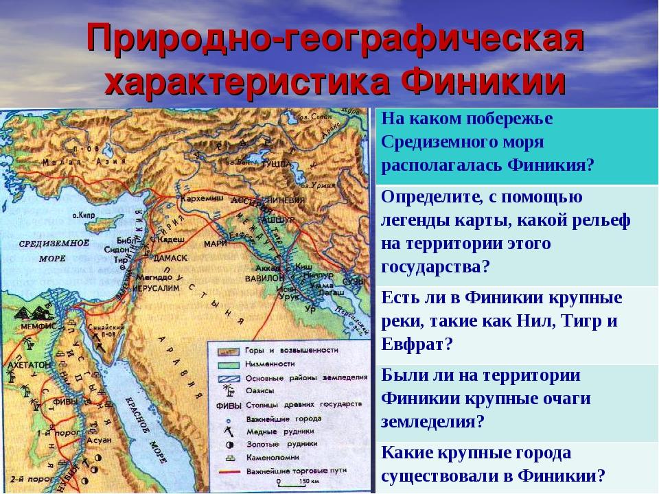 Природно-географическая характеристика Финикии На каком побережье Средиземног...