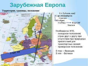 Зарубежная Европа S = 5,4 млн. км2 С арх.Шпицберген 5 тыс.км Ю о.Крит З м.Рок