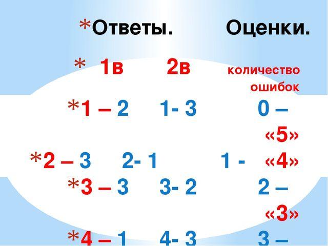 1в 2в количество ошибок 1 – 2 1- 3 0 – «5» 2 – 3 2- 1 1 - «4» 3 – 3 3- 2 2 –...