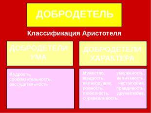 ДОБРОДЕТЕЛЬ Классификация Аристотеля ДОБРОДЕТЕЛИ УМА ДОБРОДЕТЕЛИ ХАРАКТЕРА М
