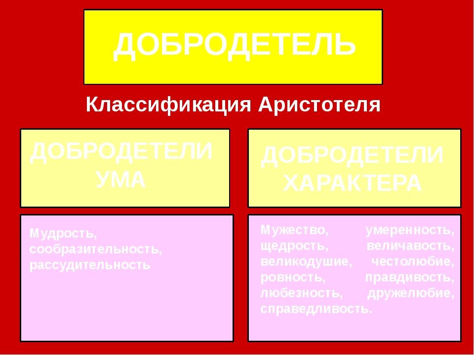 ДОБРОДЕТЕЛЬ Классификация Аристотеля ДОБРОДЕТЕЛИ УМА ДОБРОДЕТЕЛИ ХАРАКТЕРА М...