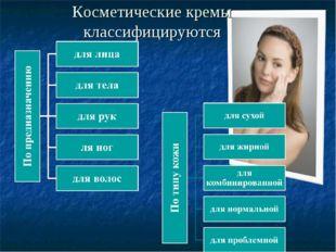 Косметические кремы классифицируются 2. По половозрастному признаку – для жен
