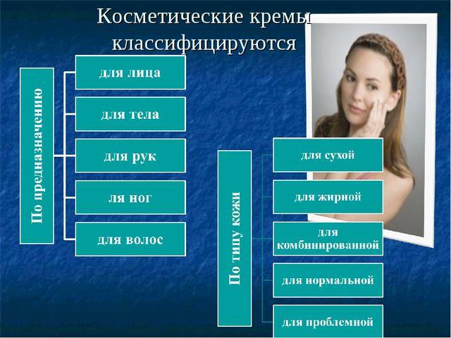 Косметические кремы классифицируются 2. По половозрастному признаку – для жен...