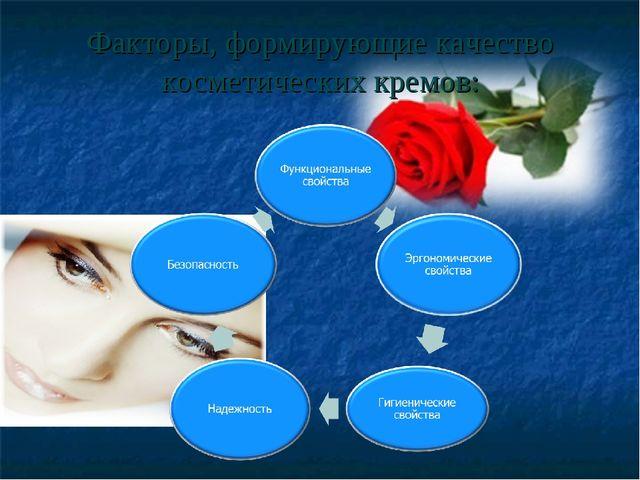 Факторы, формирующие качество косметических кремов: