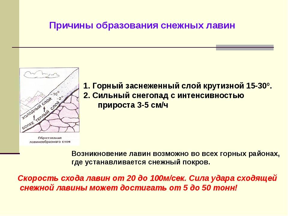Причины образования снежных лавин 1. Горный заснеженный слой крутизной 15-30º...