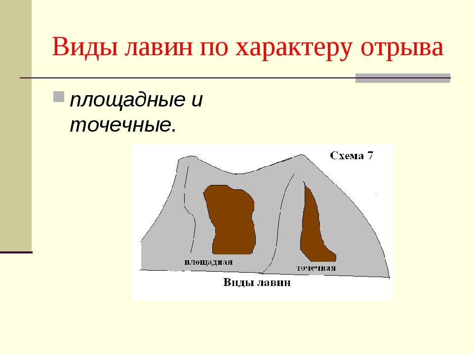 Виды лавин по характеру отрыва площадные и точечные.